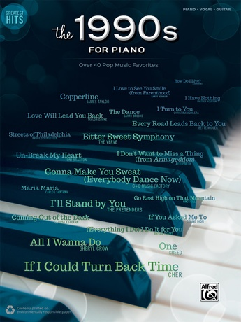 Gonna Make You Sweat (Everybody Dance Now) - Piano/Vocal/Chords
